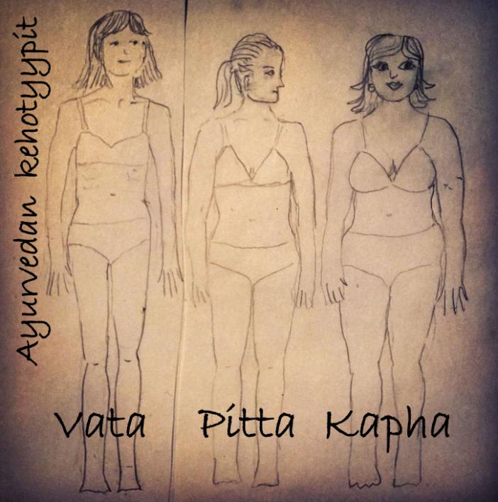 Erimuotoiset naiset vata pitta kapha