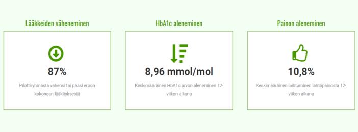 Uusi palvelu kakkostyypin diabeetikoille: Hippokratia